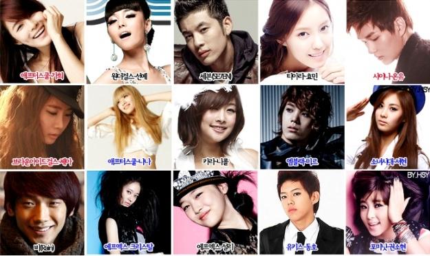 2010 K-Pop Idol Age Chart