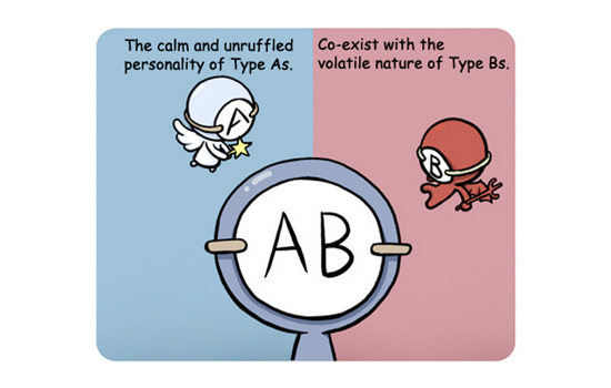 Compatibility of ab-