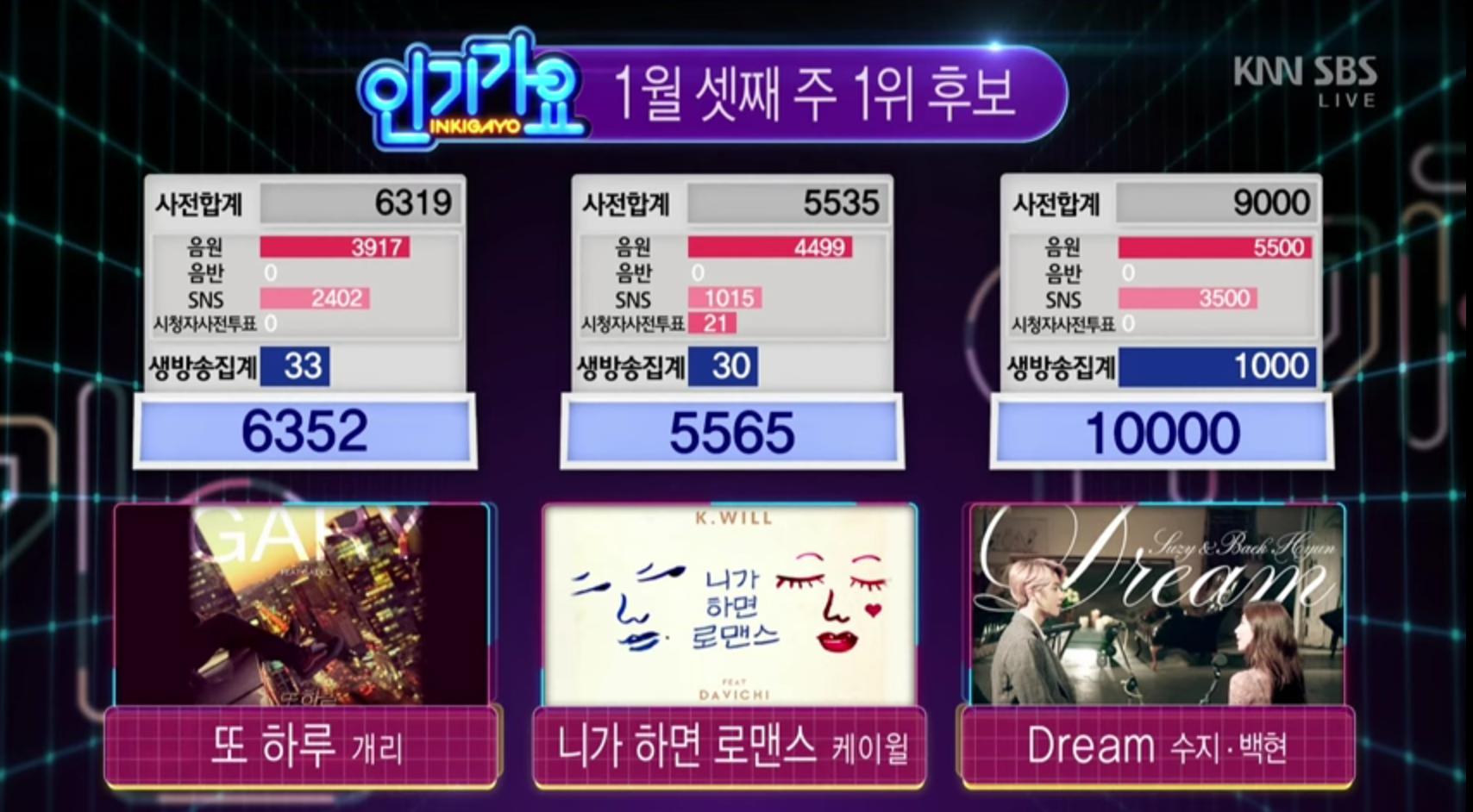 inkigayo suzy baekhyun dream win