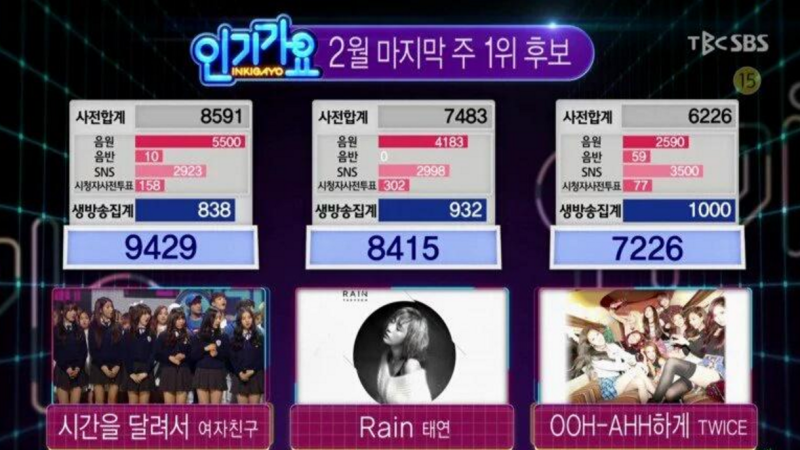 GFRIEND Scores 15th Win for Rough on Inkigayo; Performances by Ladies Code, Taemin, B.A.P, and More