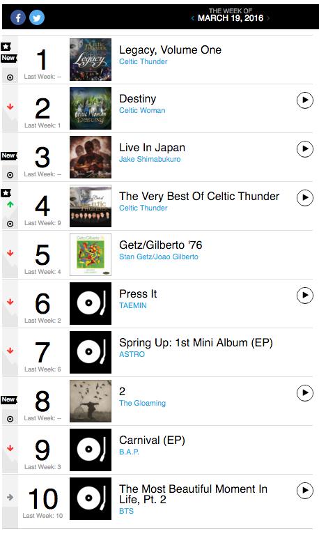 Billboard 3.19