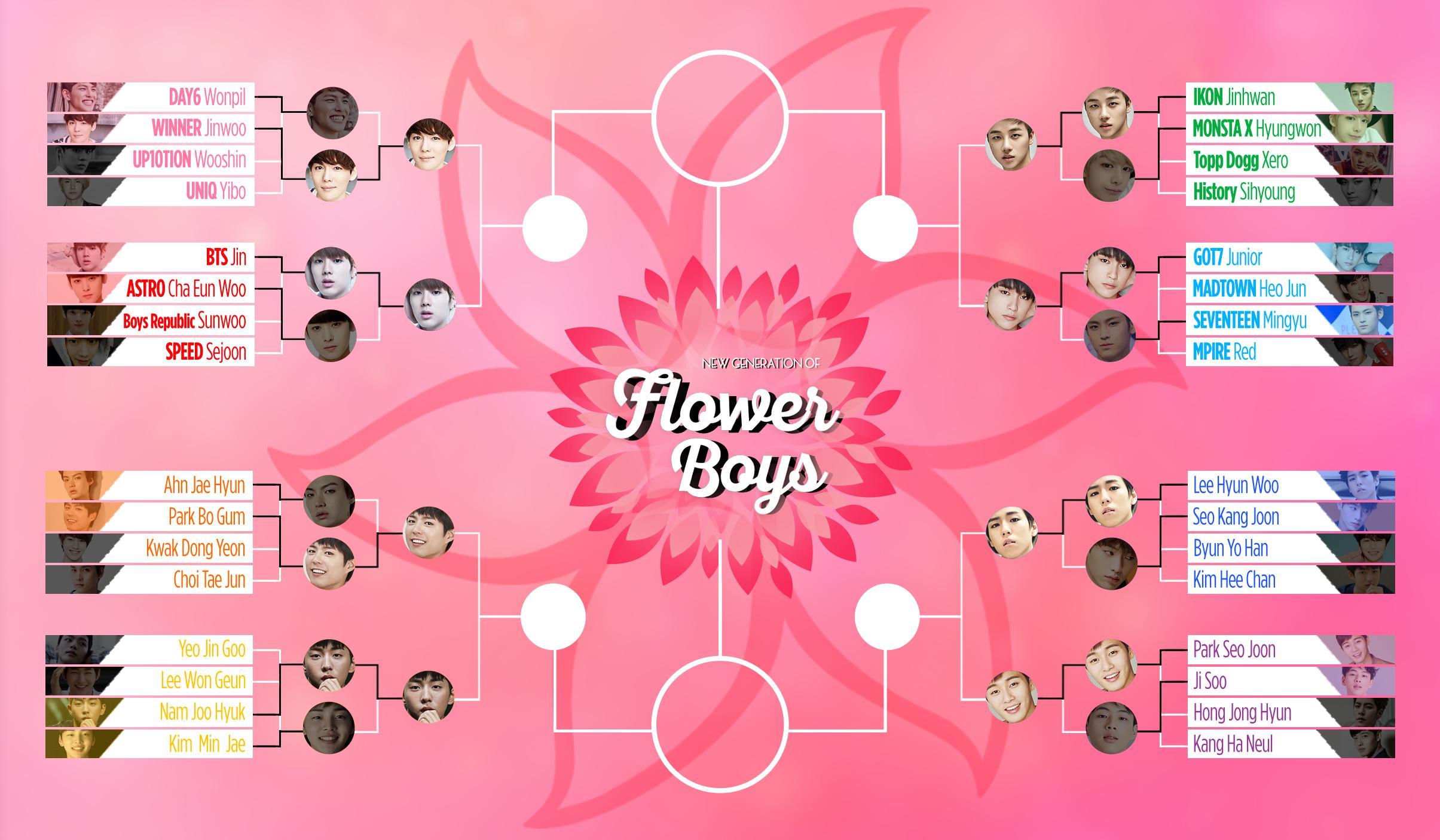 new-generation-flower-boy-round-three-bracket.jpg