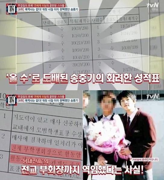 the list song joong ki2