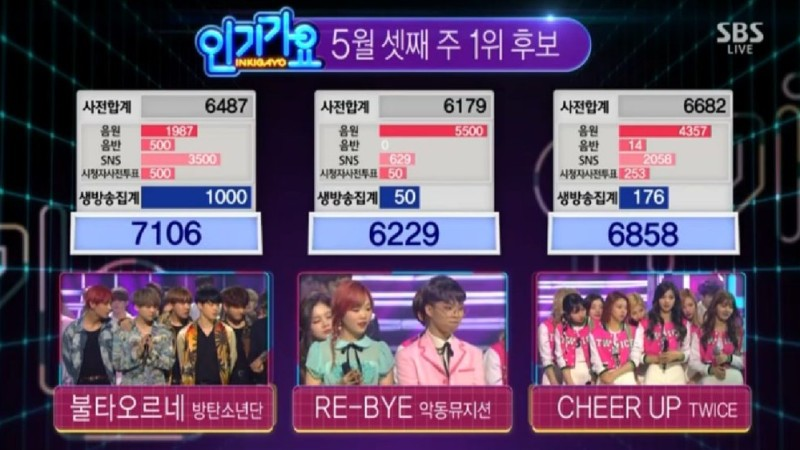 """BTS Wins No. 1 on """"Inkigayo"""" With """"Fire""""; Performances by Tiffany, Woohyun, and More"""