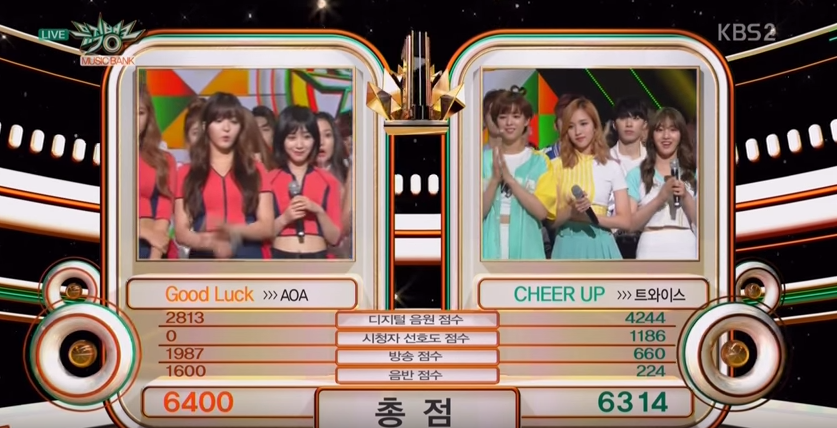 "KBS Admits Mistake In ""Music Bank"" Winner, TWICE Is No.1, AOA Is No. 2"