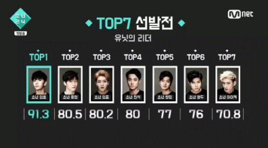 boys24 top 7