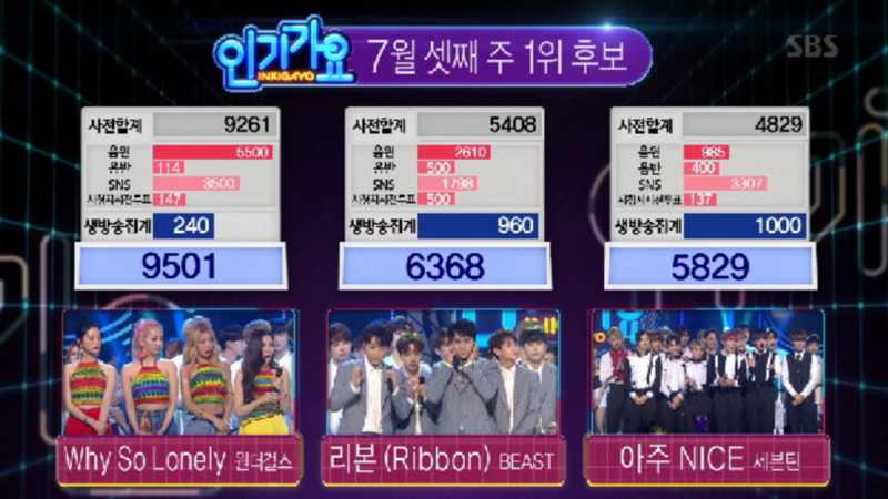 Wonder Girls Wins No. 1 On Inkigayo With Why So Lonely; Performances By GFRIEND, SEVENTEEN, And More