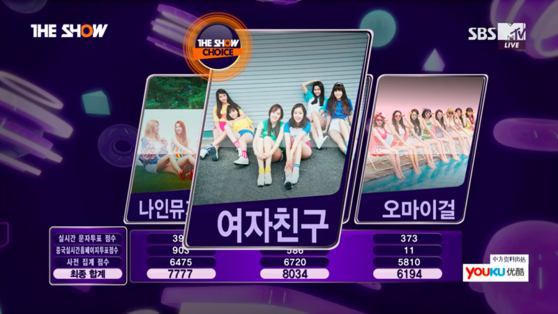 GFRIEND Grabs 12th Win For Navillera On The Show, Performances By UP10TION, Oh My Girl, And More