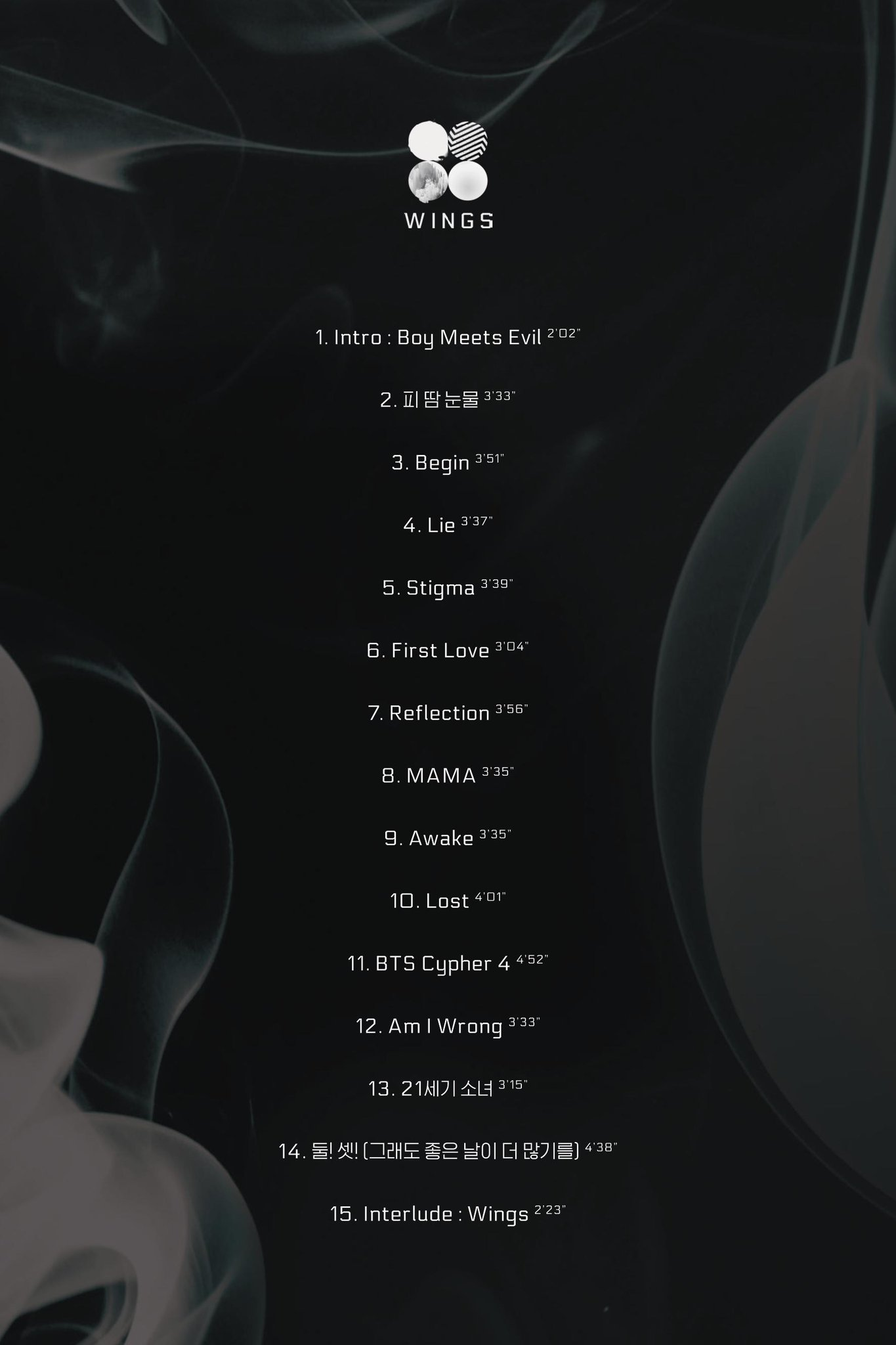 wings track list