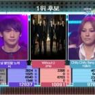 Music Bank 04.30.10 Performances
