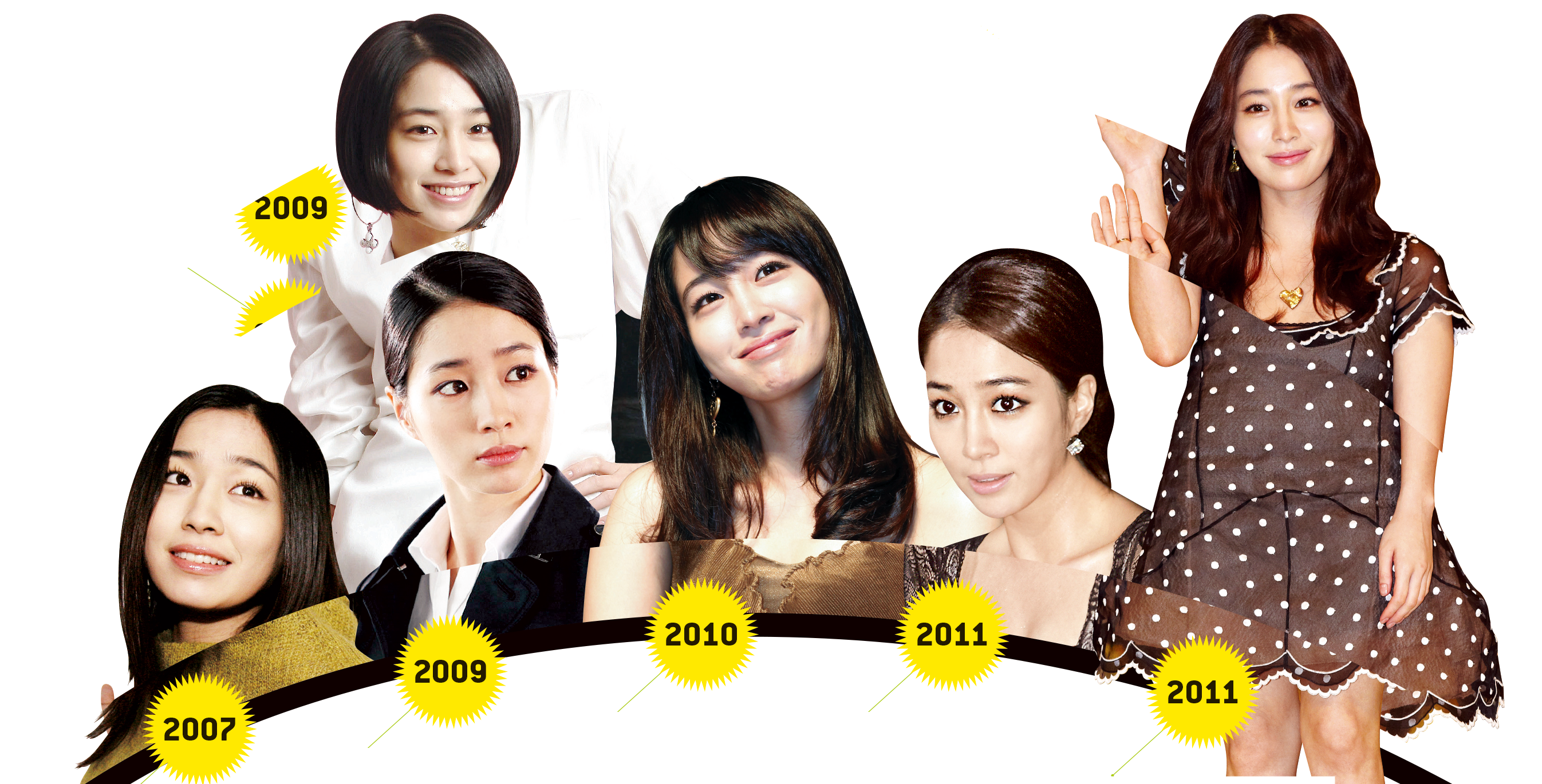 [Ceci] Lee Min Jung's Style Changes Throughout the Years