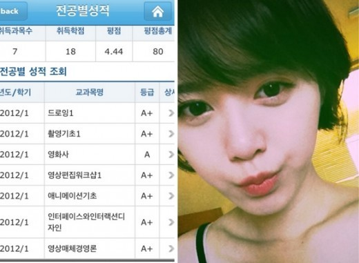 Goo Hye Sun Reveals Report Card With Impressive Grades