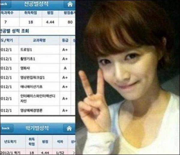 Goo Hye Sun Reveals Her Stellar Grades
