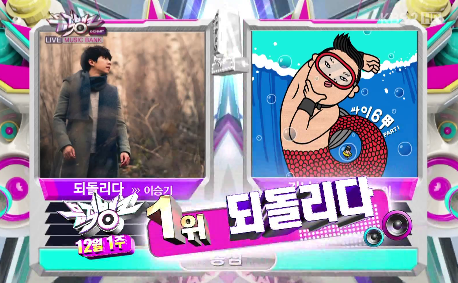 KBS Music Bank – 7 December, 2012