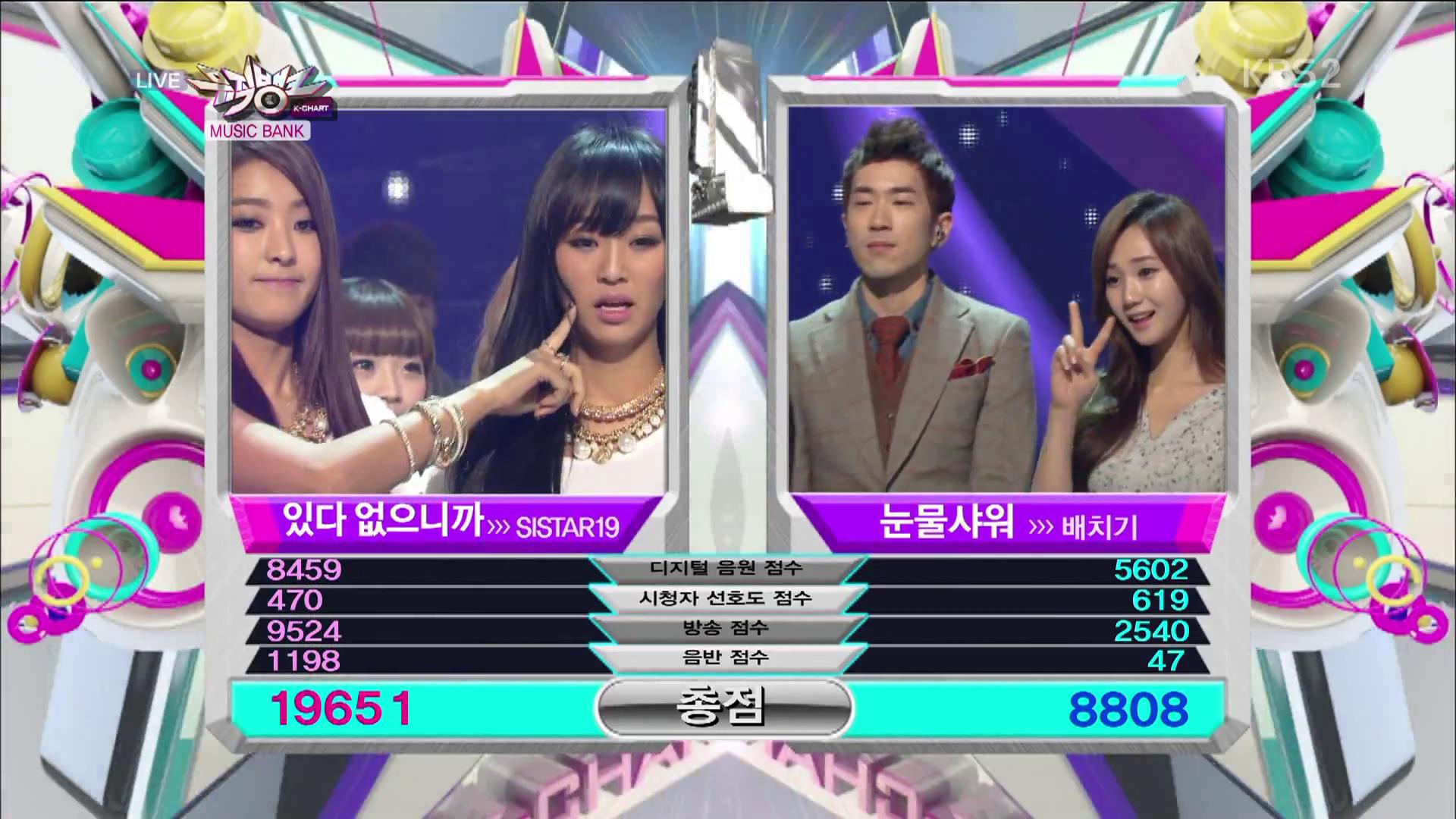 KBS Music Bank – 15 February, 2013