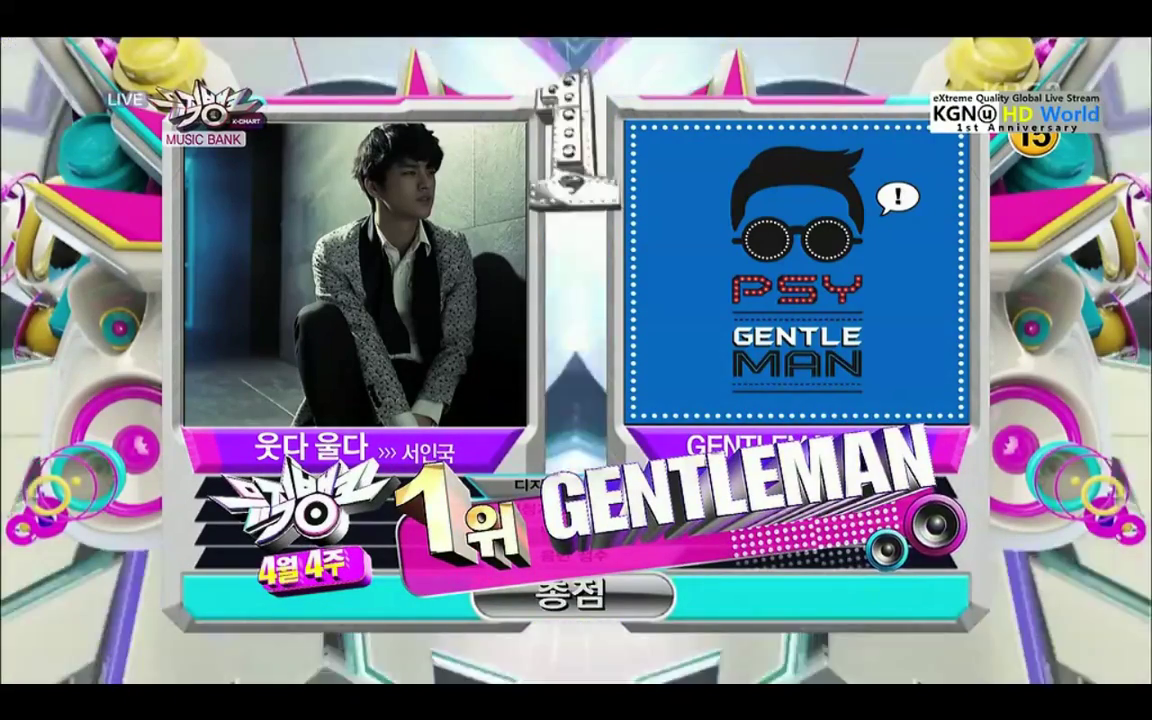 "KBS Music Bank 04.12.19 – PSY's First Win with ""Gentleman"""