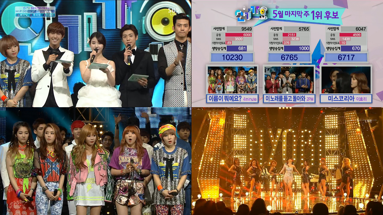 """SBS Inkigayo 05.26.13 – 4Minute's """"What's Your Name"""" Takes Second Win"""