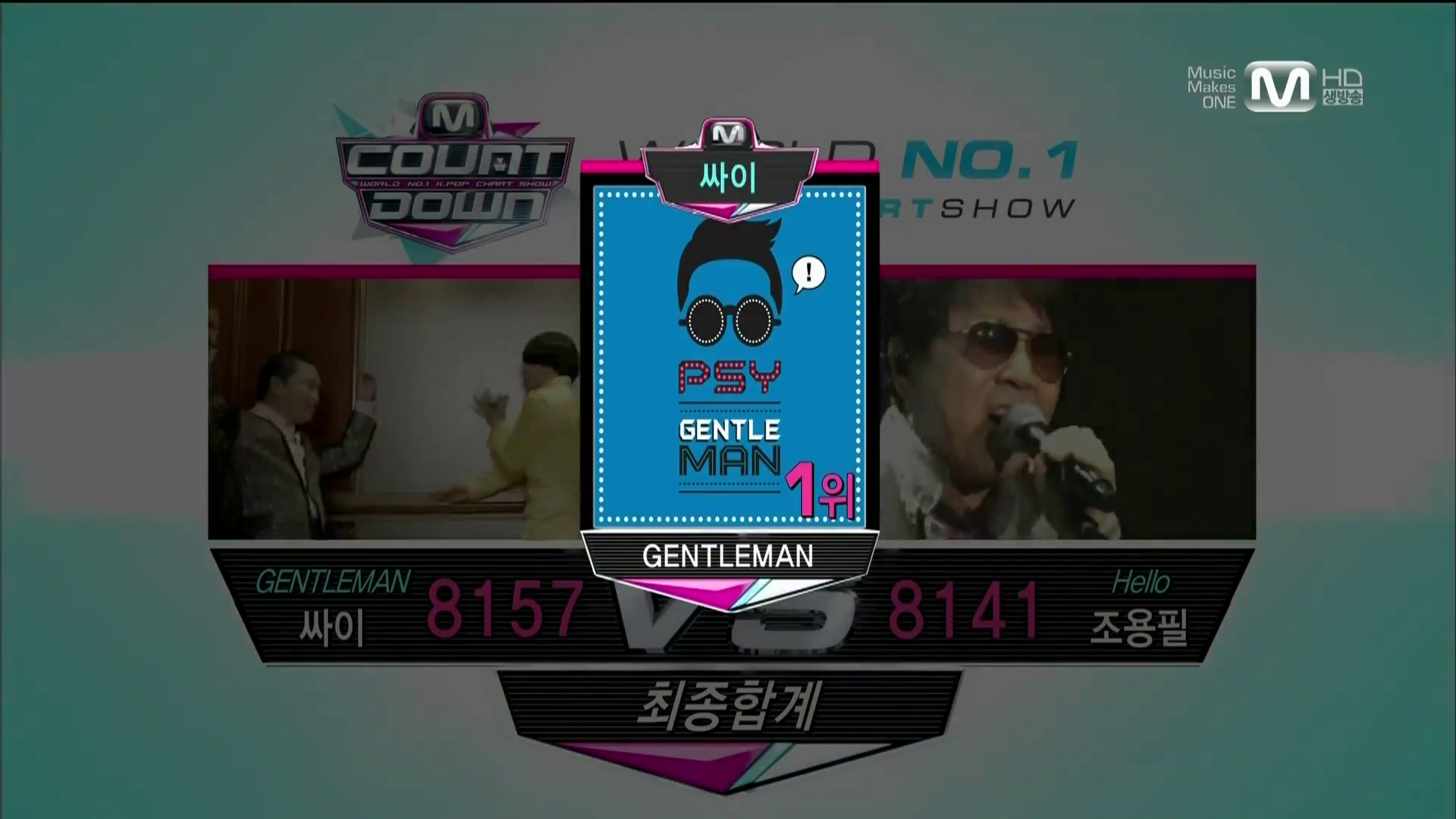 "Mnet M! Countdown 05.02.13 – PSY's Second Win with ""Gentleman"""