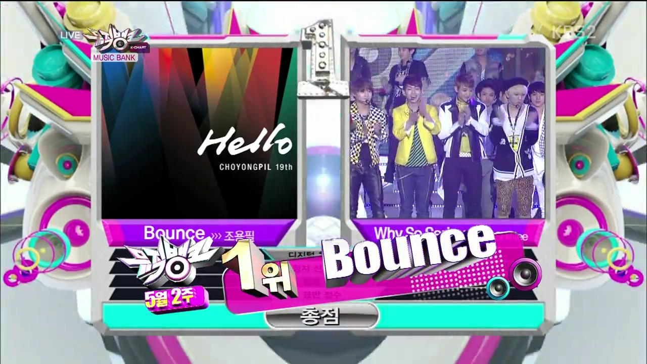 "KBS Music Bank 05.10.13 – Cho Yong Pil's Second Win with ""Hello"""