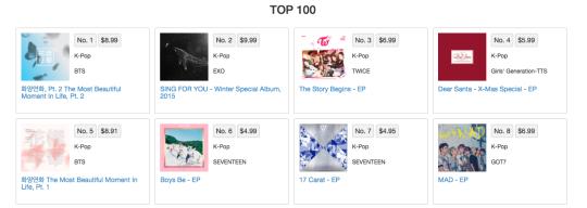 U.S. iTunes Kpop Albums Chart