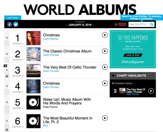 Billboard January 6 BTS