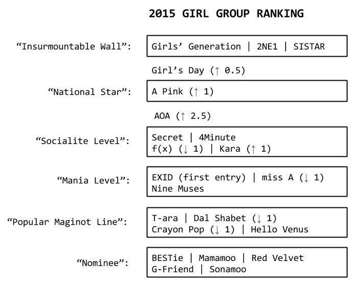 girl-group-ranking-2015