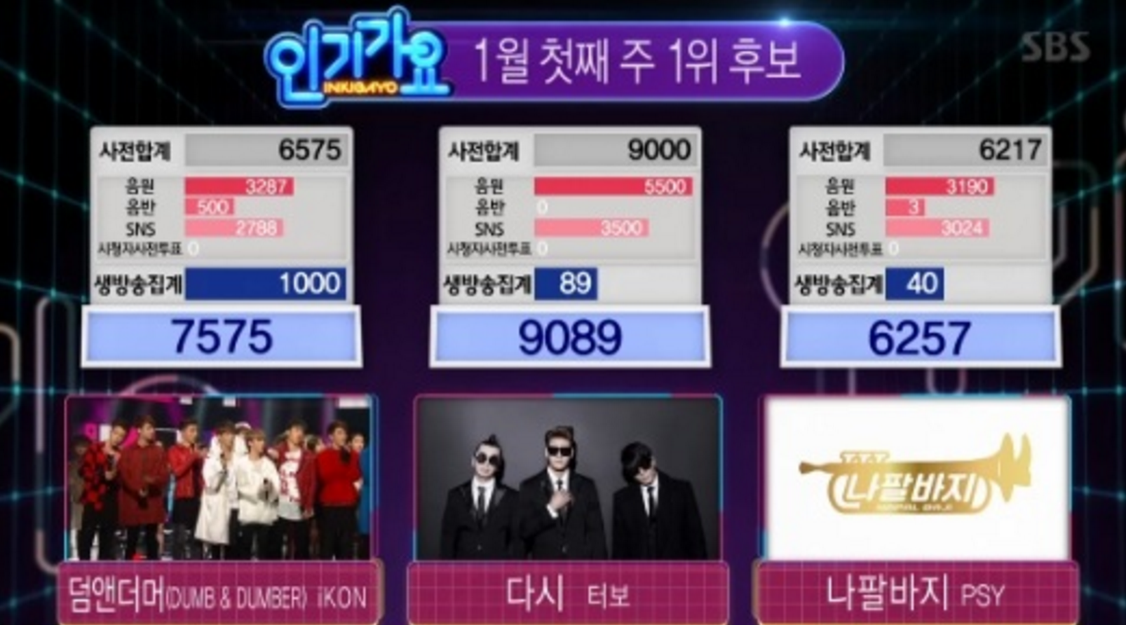 "Turbo Takes No. 1 on ""Inkigayo""; Performances By BTS, iKON, TWICE, and More"
