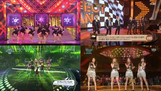 2015 year end performanes