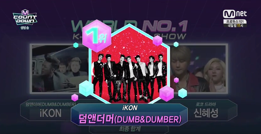 "iKON Wins No.1 on ""M!Countdown"" Again With ""Dumb and Dumber"""