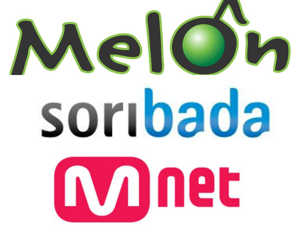 Major Korean Music Distributors to Hike Prices