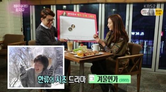 Choi Ji Woo Ranks Her Work as an Actress on Her Life Graph