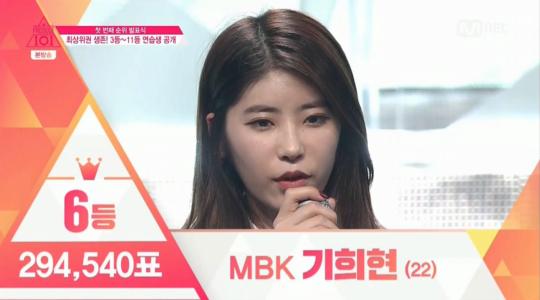 Gi Hee Hyun Cathy