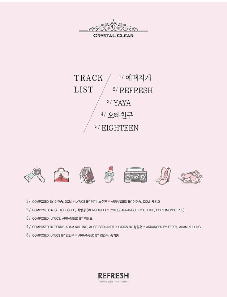 CLC track list