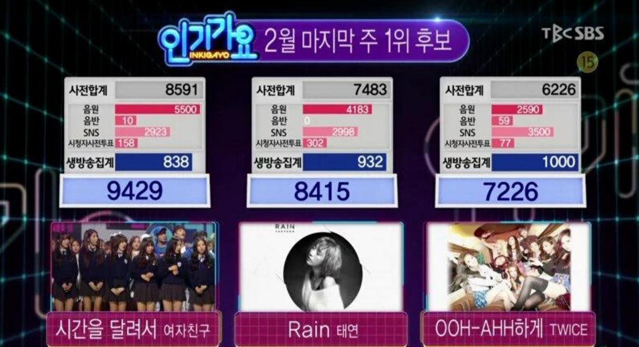 inkigayo gfriend win