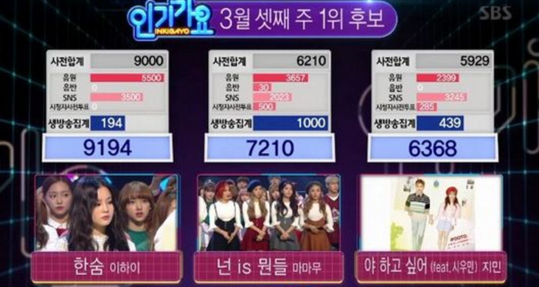 lee hi inkigayo win