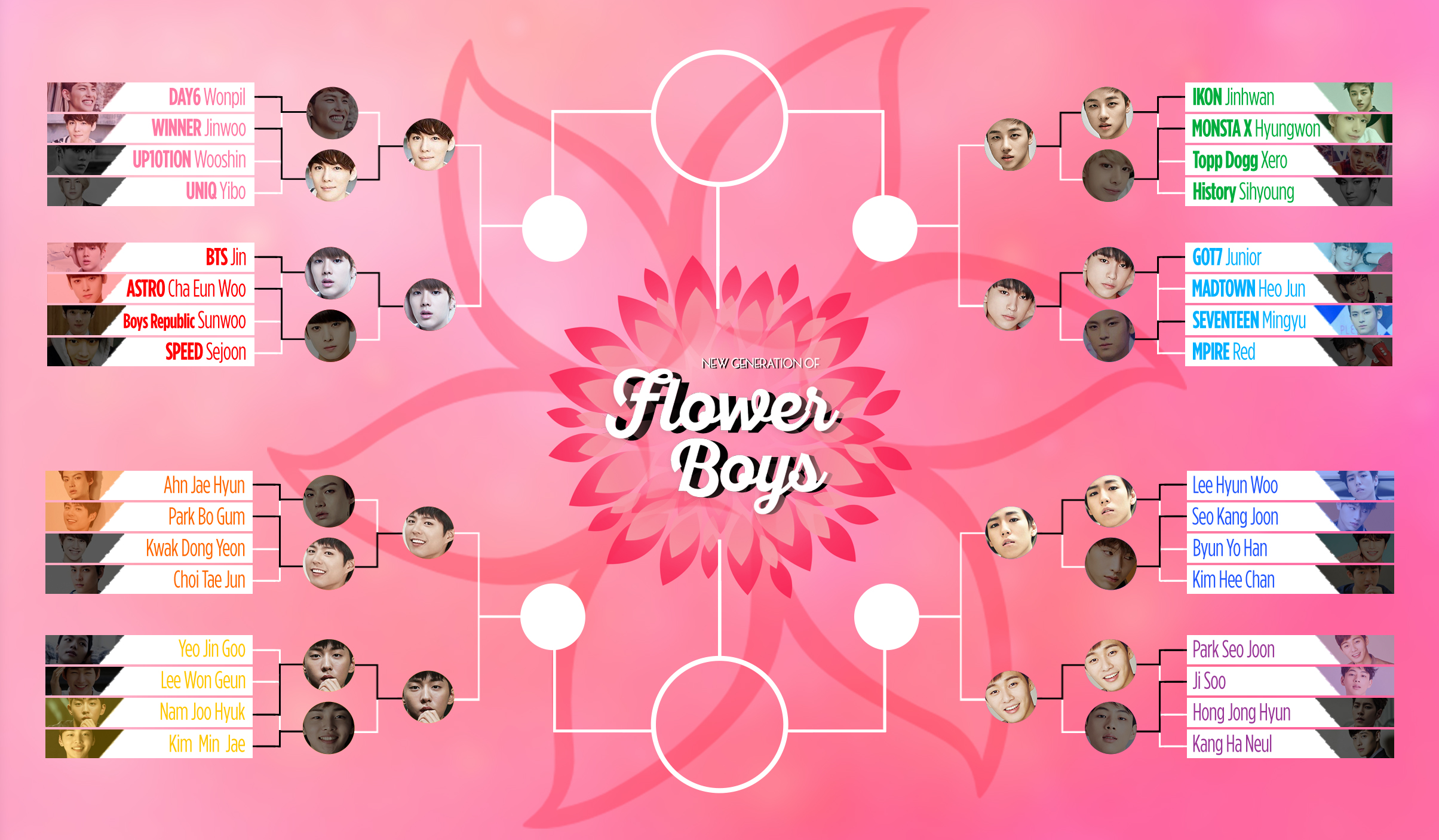 new-generation-flower-boy-round-three-bracket.jpg