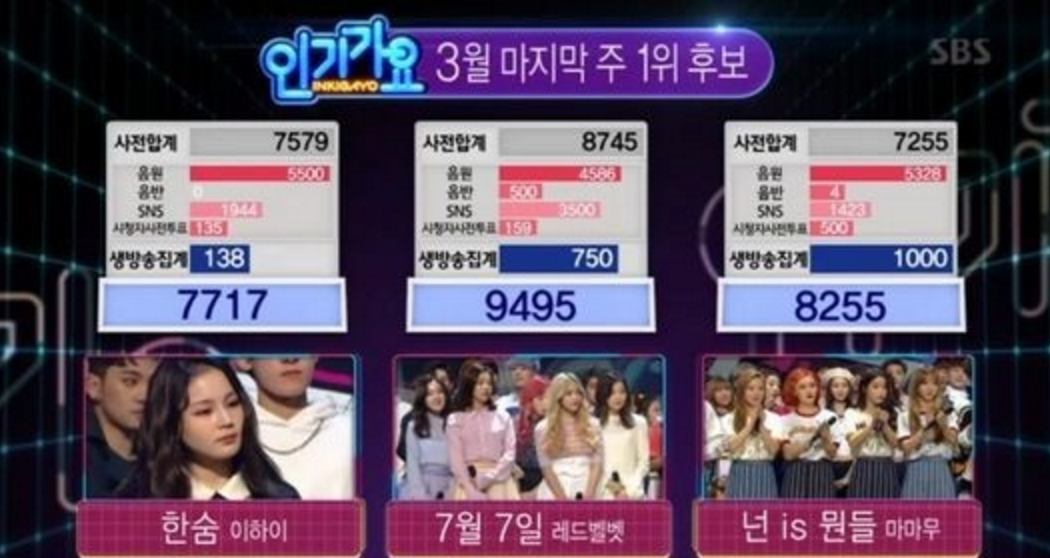 "Red Velvet Wins No. 1 on ""Inkigayo""; Performances by GOT7, Hyomin, MAMAMOO, and More"