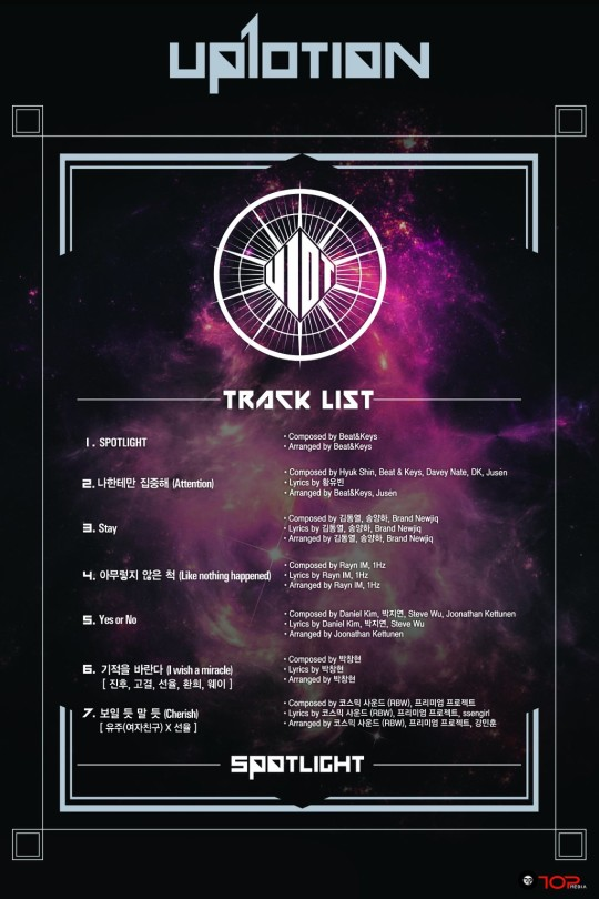 UP10TION SPOTLIGHT TRACK LIST