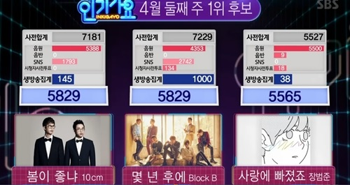 """Block B Wins No. 1 on """"Inkigayo"""" With """"A Few Years Later""""; Performances by CNBLUE, GOT7, BTOB, and More"""