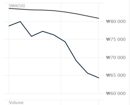 iu loen stock price controversy