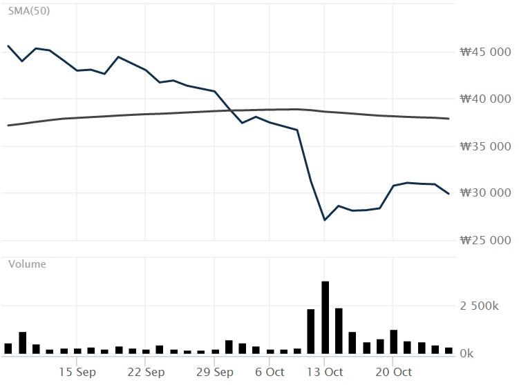 jessica stock price