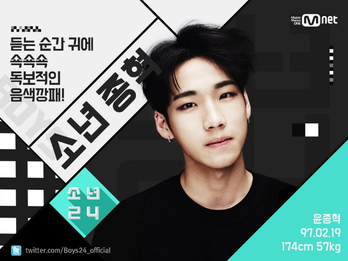 Yoon Jonghyuk