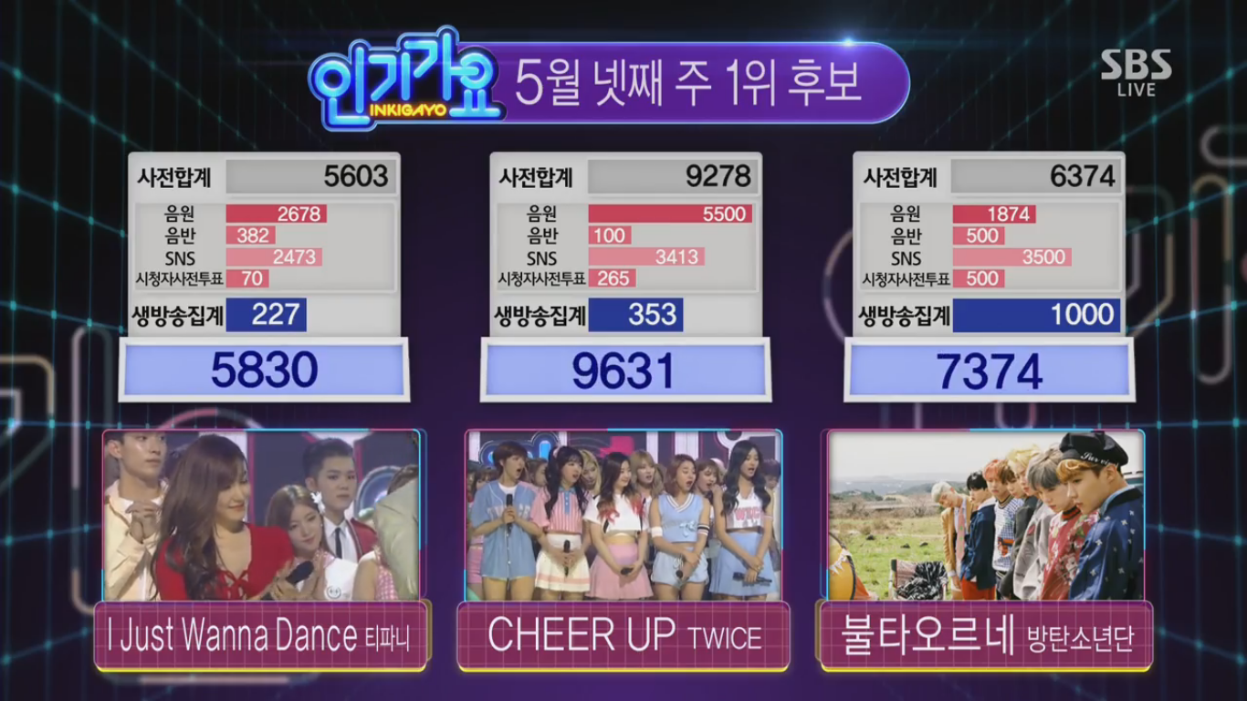 "TWICE Wins No. 1 on ""Inkigayo"" With ""Cheer Up"""