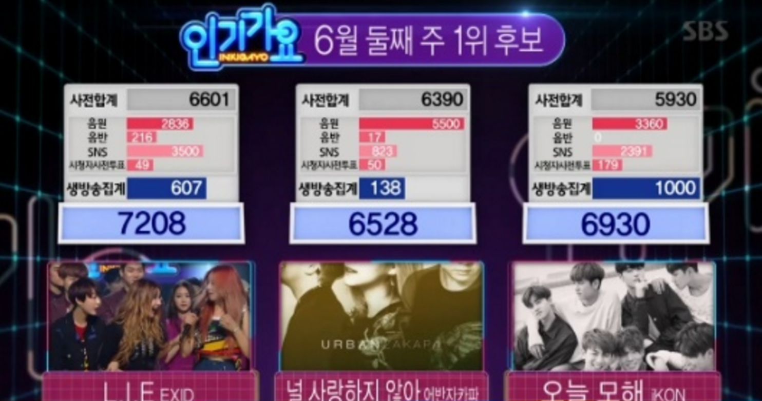 """EXID Wins No. 1 On """"Inkigayo,"""" Performances By EXO, MONSTA X, And More"""