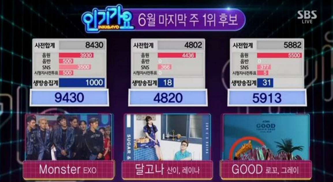 inkigayo exo monster 6th win