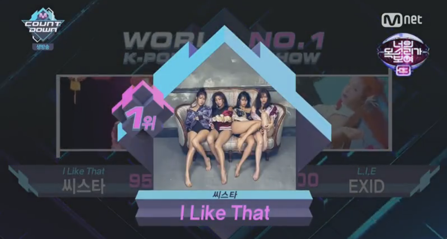 """Watch: SISTAR Grabs 4th Win For """"I Like That"""" On """"M!Countdown,"""" Performances By Wonder Girls, BEAST, And More"""