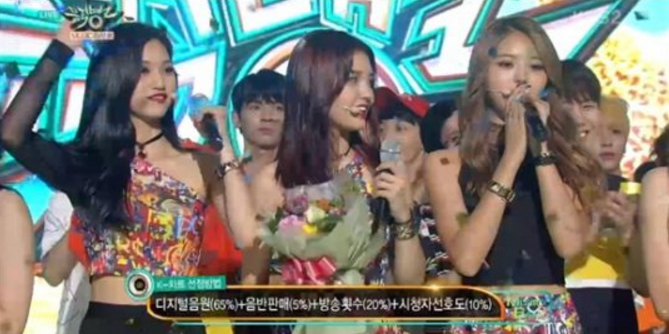 "Watch: I.O.I Gets 4th Win For ""Whatta Man"" On ""Music Bank,"" Performances By EXO, VIXX, Jun.K, And More"