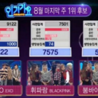"""EXO Wins """"Inkigayo"""" With """"Lotto""""; Performances By BLACKPINK, NCT DREAM, Nine Muses A, Oh My Girl, And More!"""