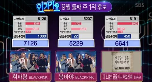 "BLACKPINK Wins ""Inkigayo"" With ""Whistle""; Performances By MOBB, Red Velvet, NCT DREAM, And More!"