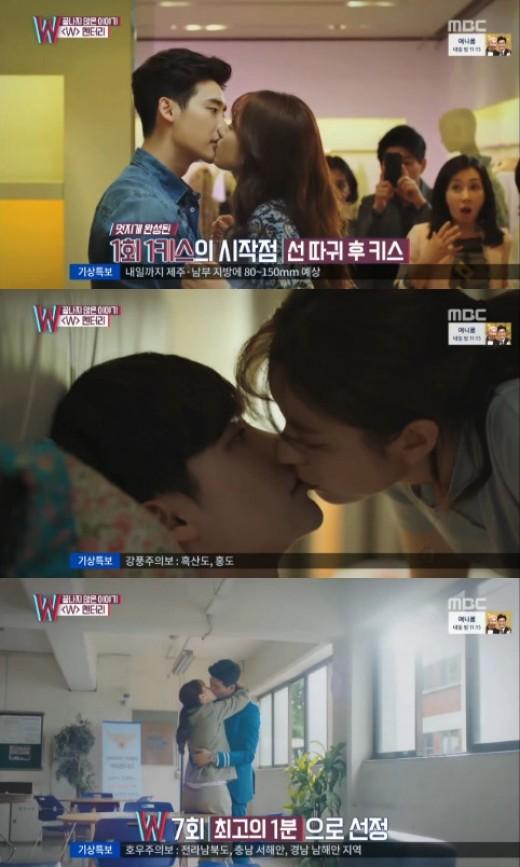 W kiss scenes